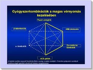 a hipertónia gyógyítható 1 magas vérnyomás elleni gyógyszerek napi használatra