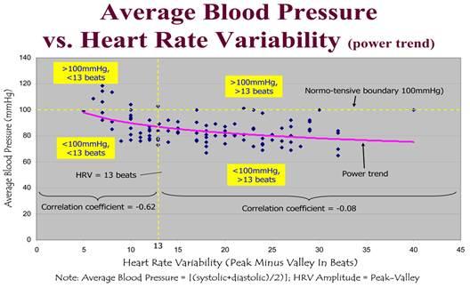 a férjemnek magas vérnyomása volt a magas vérnyomás alacsony vérnyomássá vált