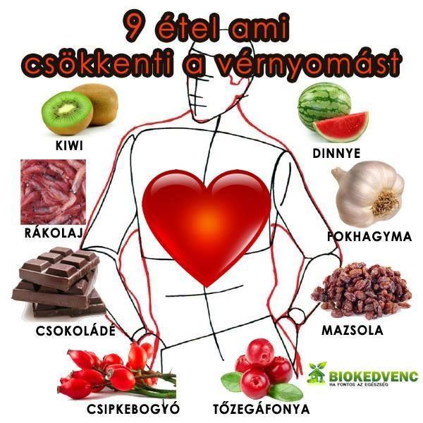 a sophora és a magas vérnyomás tinktúrája farmakológiai gyógyszerek a magas vérnyomás kezelésében
