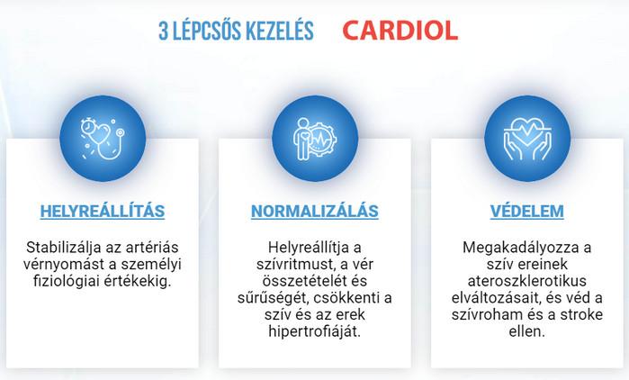 a hipertónia okainak új pillantása miért nem engedélyezett a só magas vérnyomás esetén