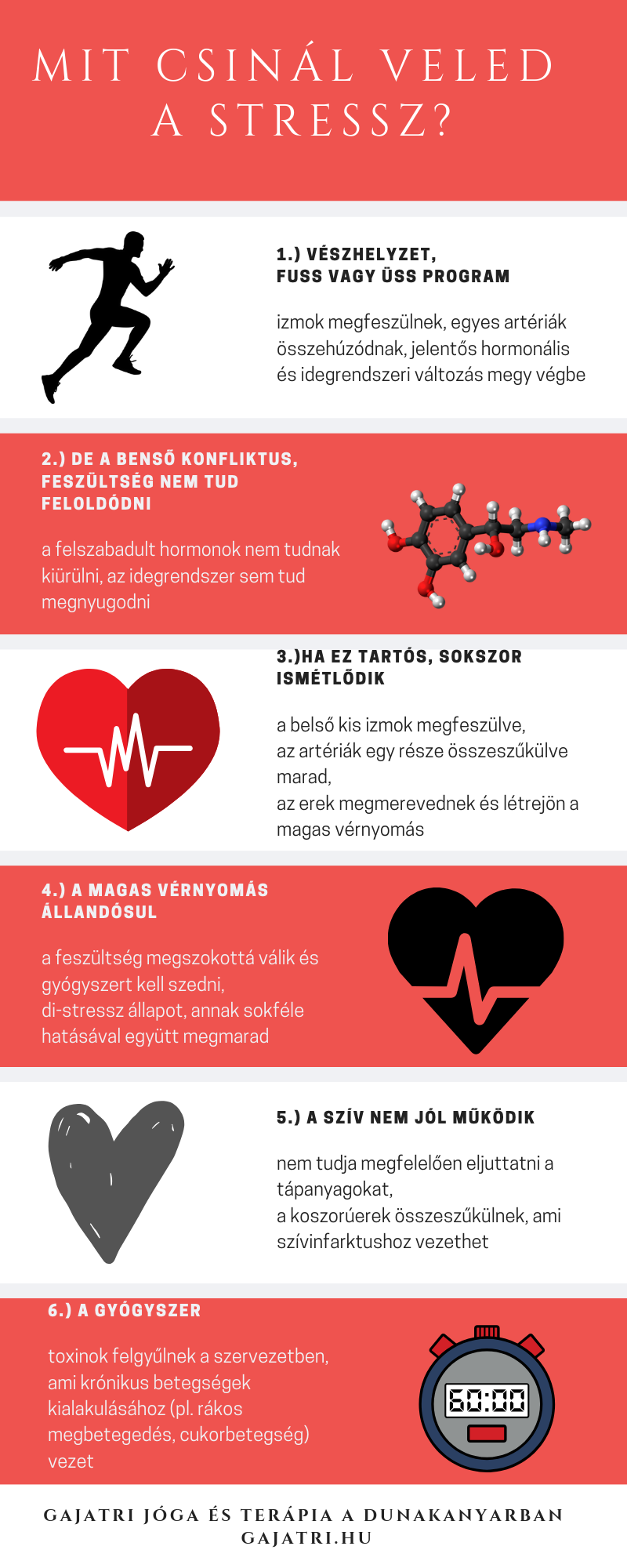 magas vérnyomás 3 3 fokozat kockázata 4 béltisztítás és magas vérnyomás