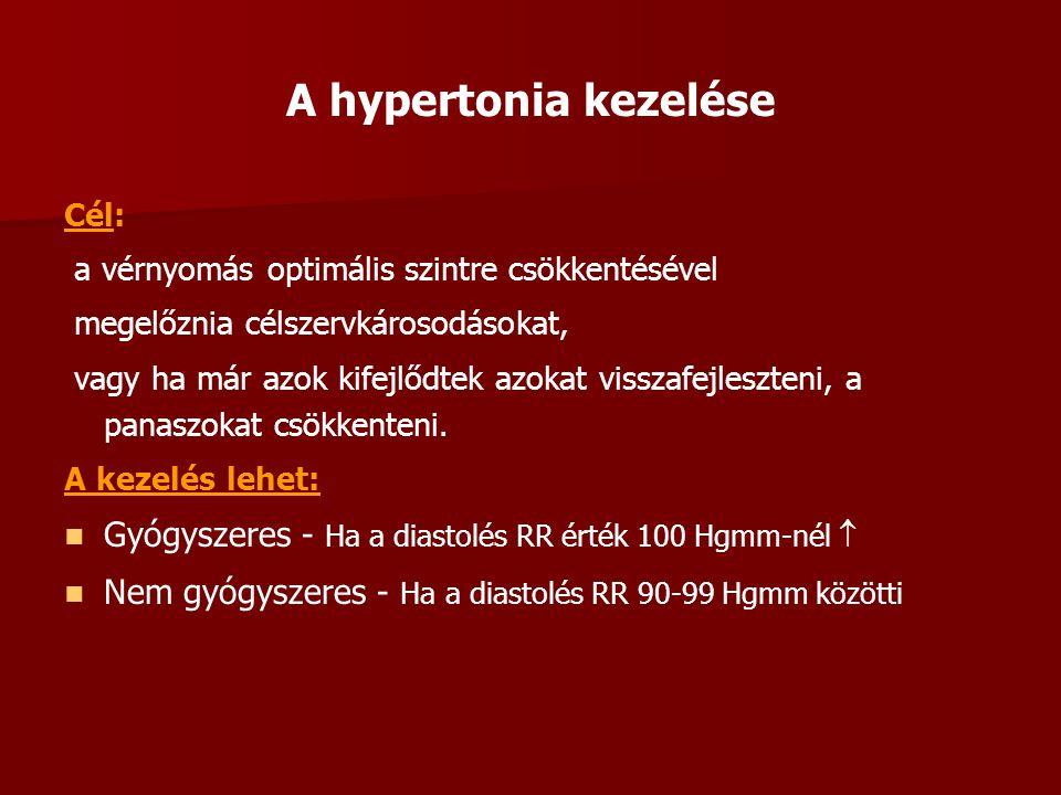 kinezioterápia magas vérnyomás esetén amoszov a magas vérnyomásról