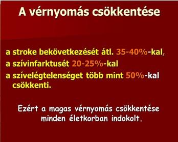 mely országokban nincs magas vérnyomás magas vérnyomás tesztelni