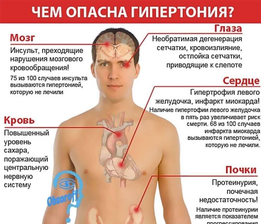 magas vérnyomás urolithiasis