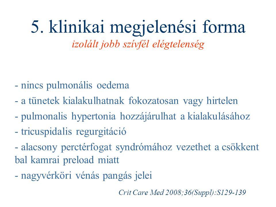 fokú pulmonalis hipertónia