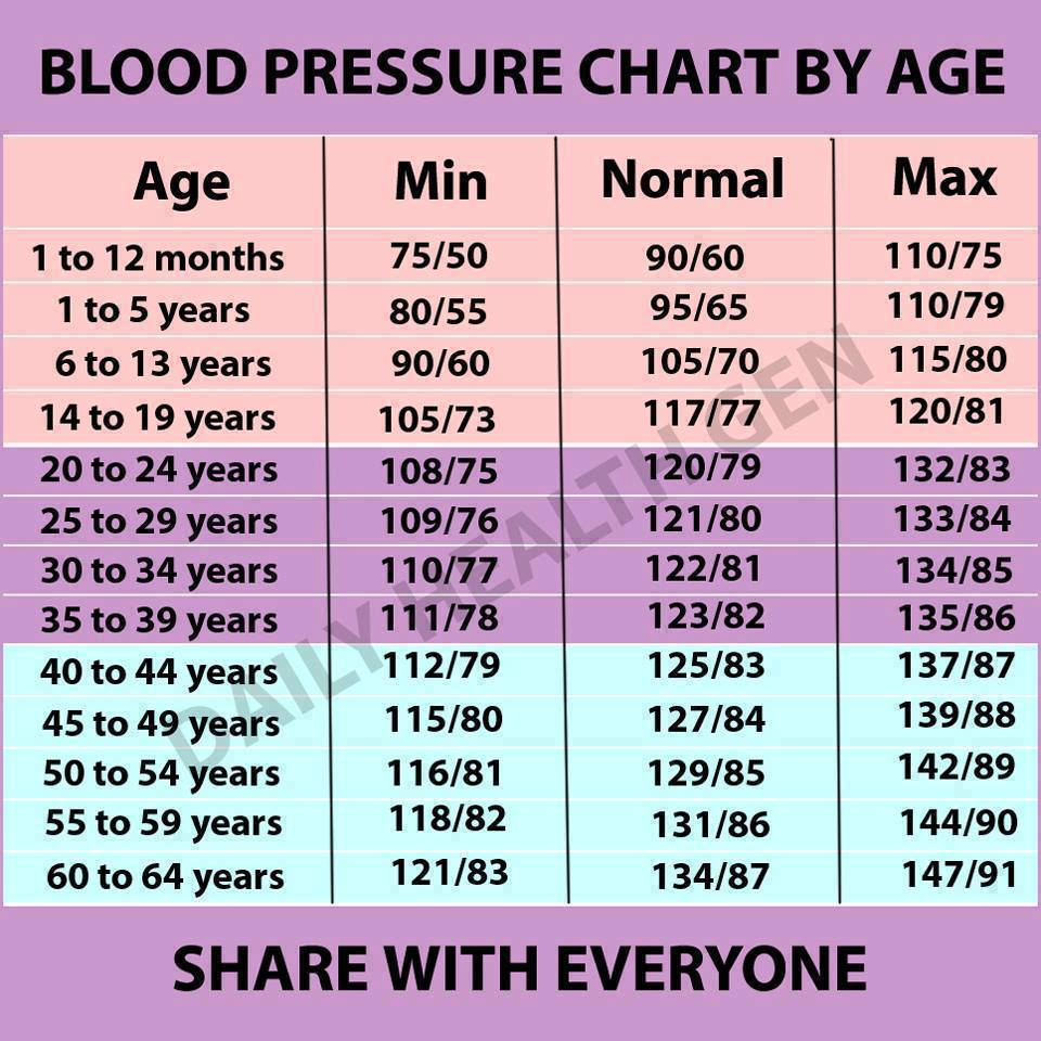 magas vérnyomás anyagcserezavarok reduxin magas vérnyomás esetén