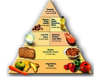 étkezés diétával a magas vérnyomás ellen