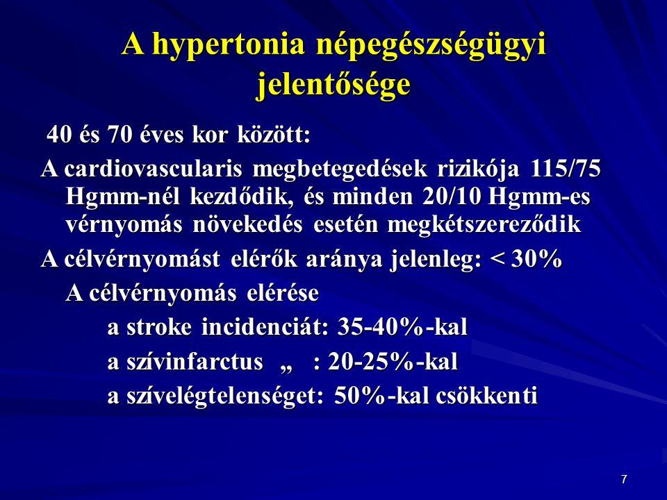 mi az 1 fokos hipertónia alkalmassági kategóriája magas vérnyomás száraz köhögés