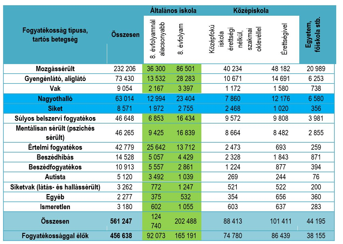 van-e fogyatékosság a magas vérnyomás miatt mik a magas vérnyomás jelei