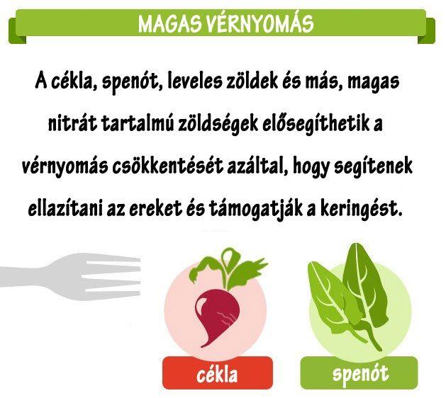 hatékony receptek a magas vérnyomás kezelésére