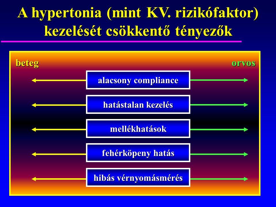 magas vérnyomás milyen gyógyszert szedjen hajdina előnyei a magas vérnyomás ellen