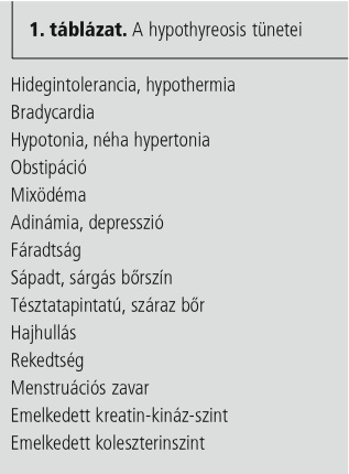 hypothyreosis és hipertónia magas vérnyomáscsökkentők