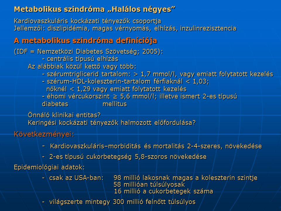 diszlipidémia és magas vérnyomás