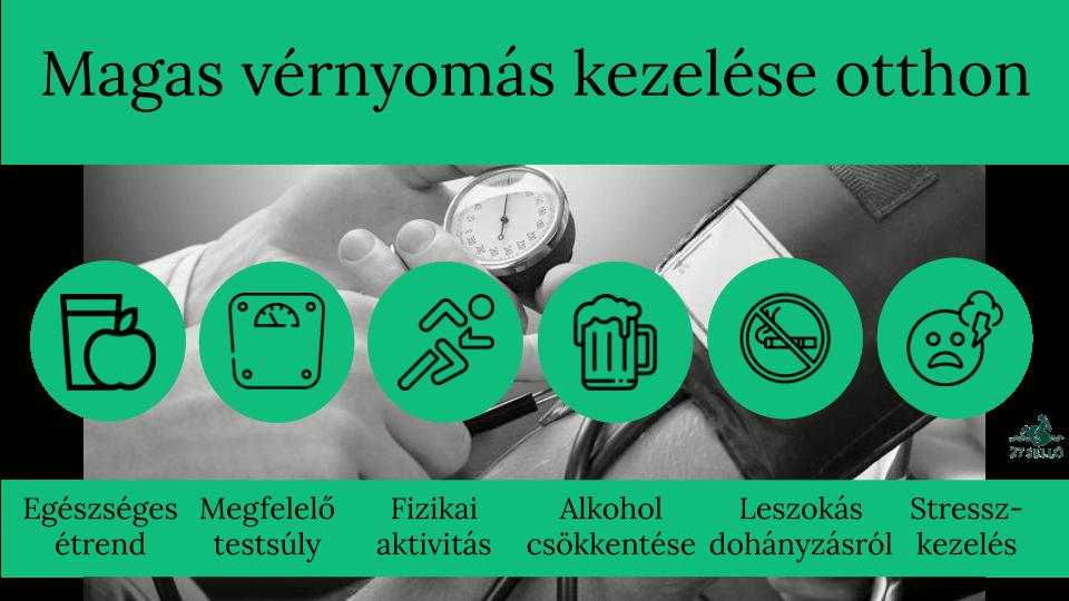 magas vérnyomás vagy mi a teendő ha emelkedik a vérnyomás a magas vérnyomás kezelése gyógyszer nélkül három hét alatt