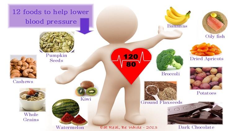 egynapos böjt magas vérnyomás esetén padlizsán magas vérnyomás ellen