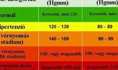 egészségnapi magas vérnyomás