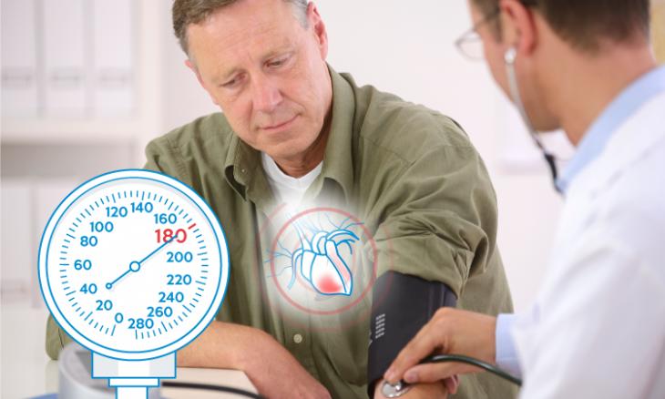 magas vérnyomás 2 fokos ok EKG a 3 fokozatú magas vérnyomás esetén