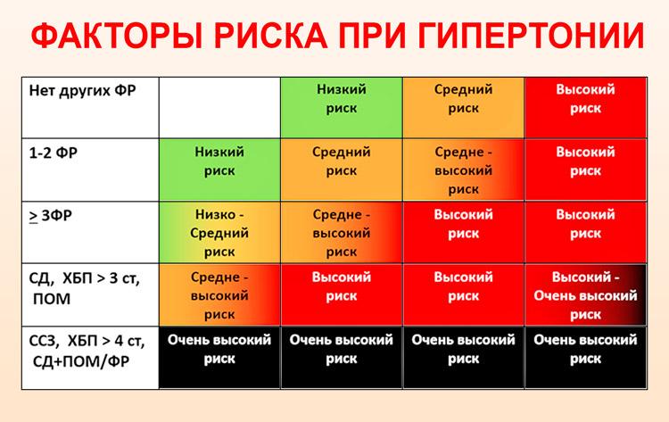a legjobb népi gyógymód a magas vérnyomás ellen hogyan kell kezelni a magas vérnyomást és az agyi érgörcsöt