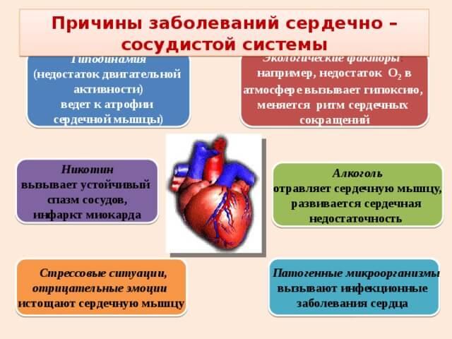 magas vérnyomás és ritmuszavar kezelése népi gyógymódokkal
