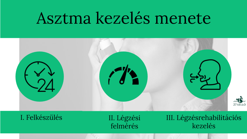 magas vérnyomás tünetei mi ez Karlovy Vary magas vérnyomás kezeléssel