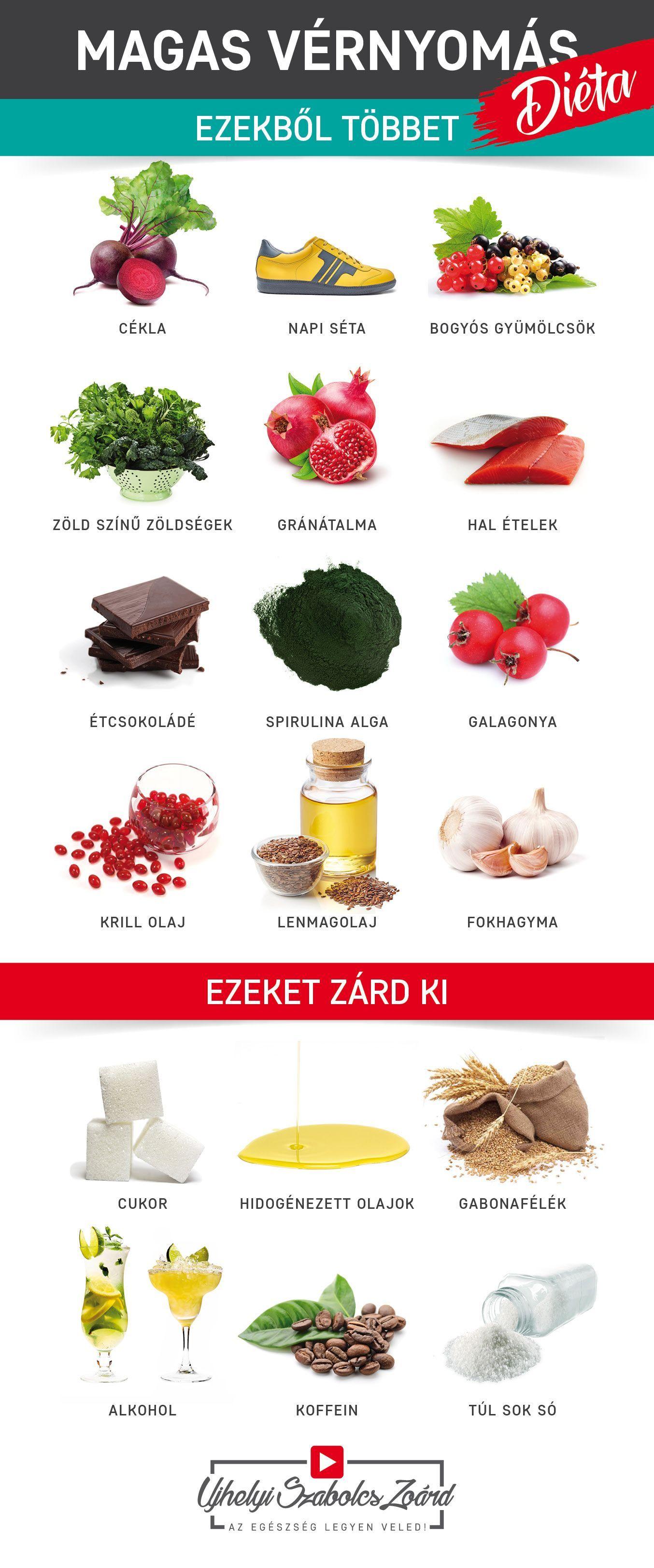 egészséges életmód magas vérnyomás